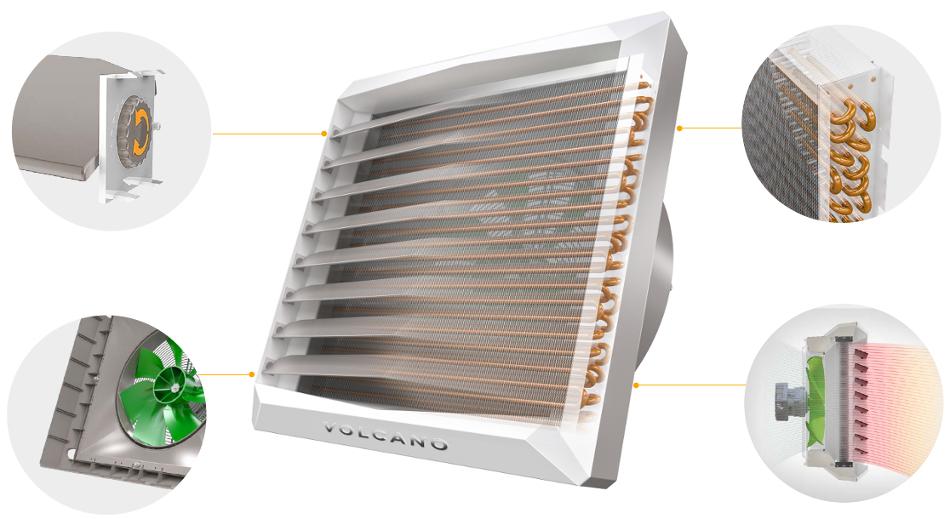 Дистрибьютер воздушно-отопительных агрегатов с водяным теплообменником, volcano vr2 изгот теплообменник feg-spirel hocserelo