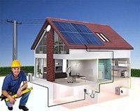 Сонячні електростанції під ключ
