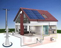 Сетевые солнечные электростанци