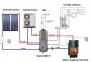 Аккумулирующая емкость Drazice NADO V2 500/140 фото товара 0