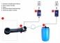 Воздушный теплогенератор Airmax F 90 кВт фото товара 0